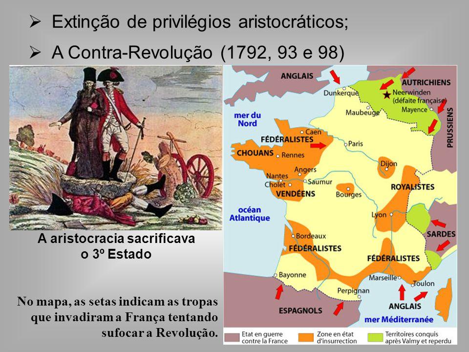 Extinção de privilégios aristocráticos; A Contra-Revolução (1792, 93 e 98) A aristocracia sacrificava o 3º Estado No mapa, as setas indicam as tropas que invadiram a França tentando sufocar a Revolução.