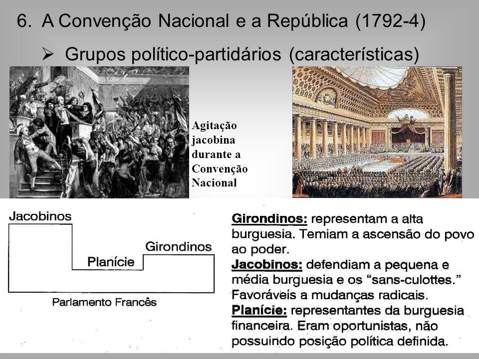 6. A Convenção Nacional e a República (1792-4) Grupos político-partidários (características) Agitação jacobina durante a Convenção Nacional