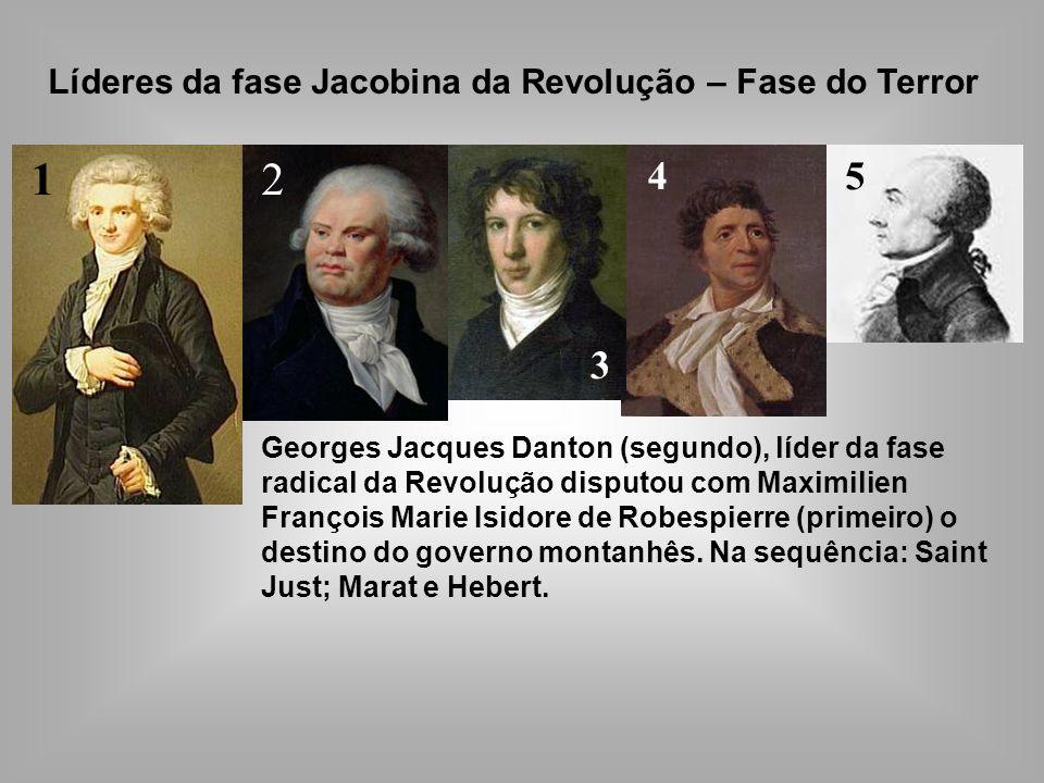 Georges Jacques Danton (segundo), líder da fase radical da Revolução disputou com Maximilien François Marie Isidore de Robespierre (primeiro) o destino do governo montanhês.