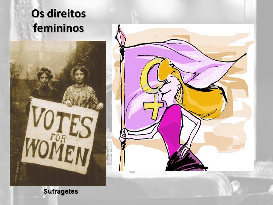 Os direitos femininos Sufragetes