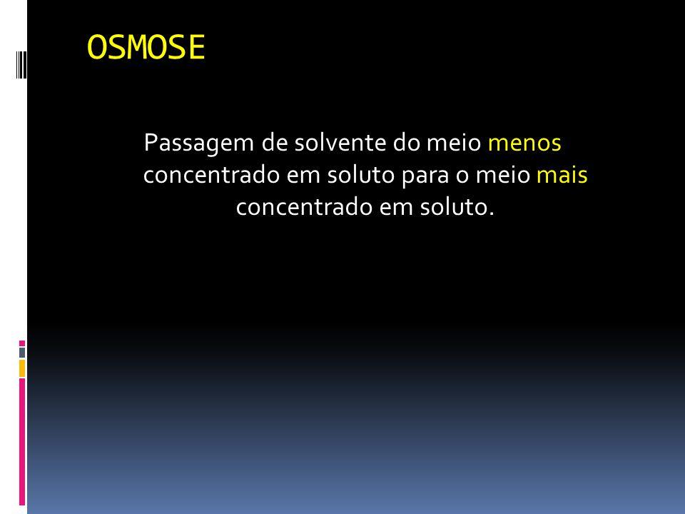 OSMOSE Passagem de solvente do meio menos concentrado em soluto para o meio mais concentrado em soluto.