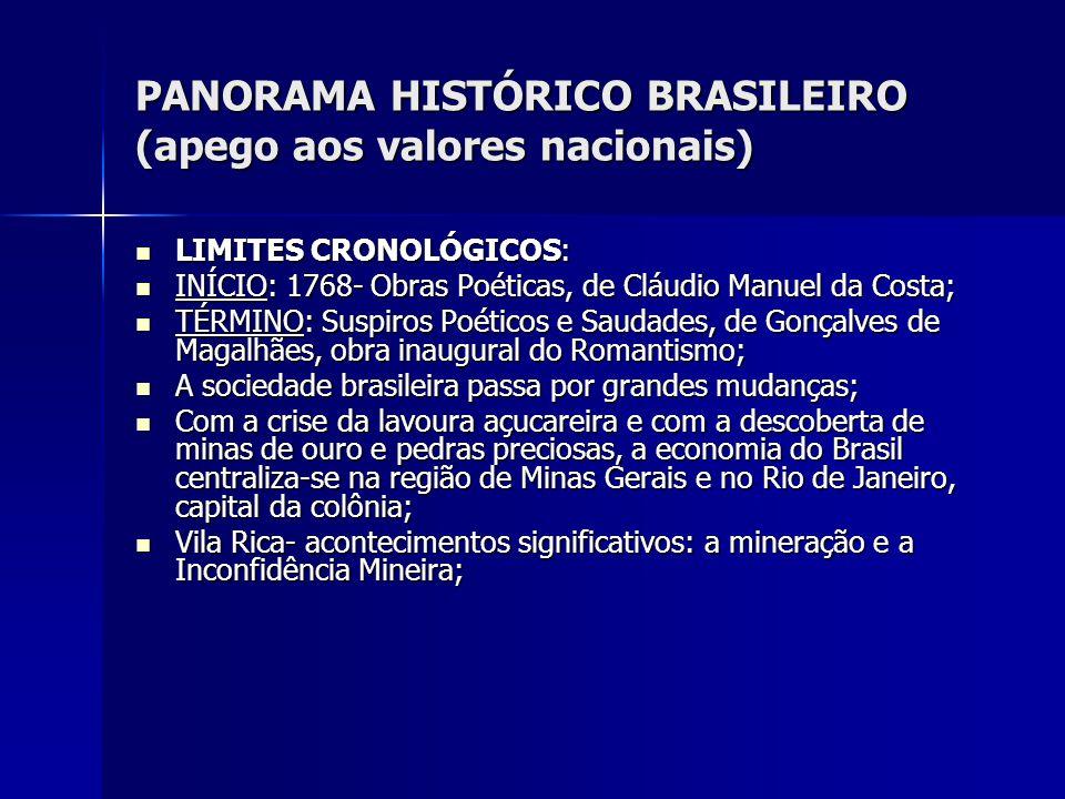PANORAMA HISTÓRICO BRASILEIRO (apego aos valores nacionais) LIMITES CRONOLÓGICOS: LIMITES CRONOLÓGICOS: INÍCIO: 1768- Obras Poéticas, de Cláudio Manue
