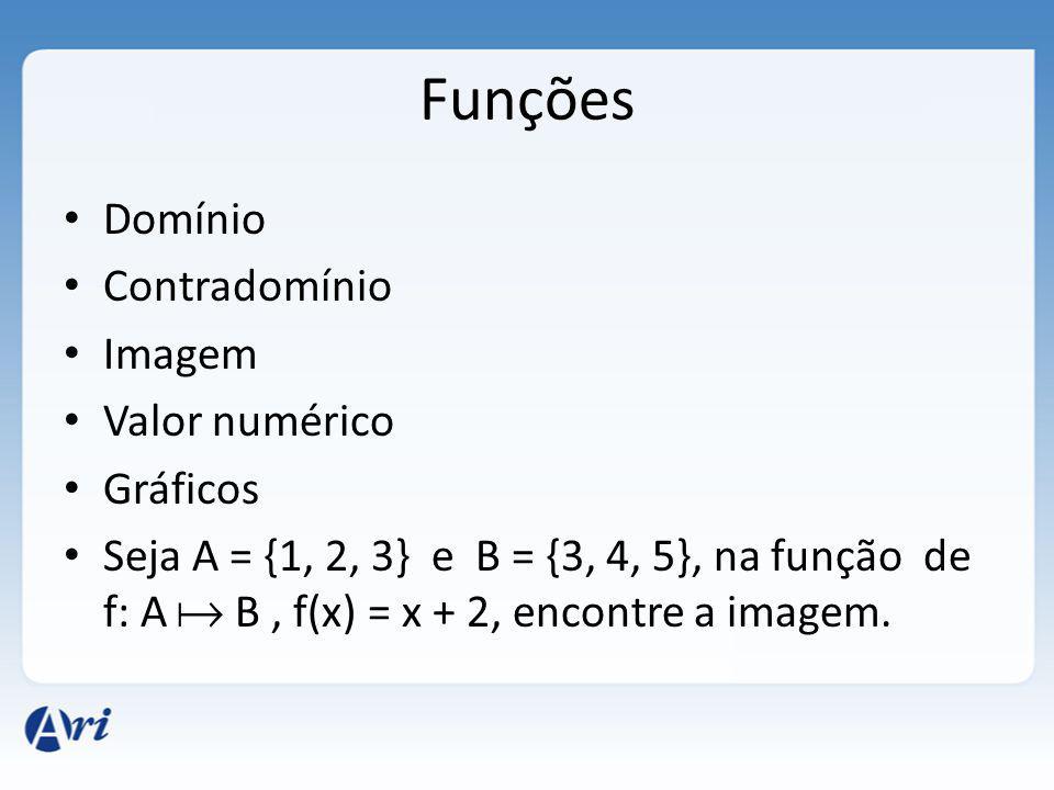 Funções Domínio Contradomínio Imagem Valor numérico Gráficos Seja A = {1, 2, 3} e B = {3, 4, 5}, na função de f: A B, f(x) = x + 2, encontre a imagem.