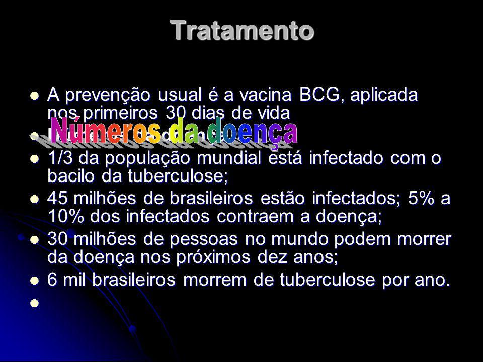 Tratamento A prevenção usual é a vacina BCG, aplicada nos primeiros 30 dias de vida Números da doença 1/3 da população mundial está infectado com o ba