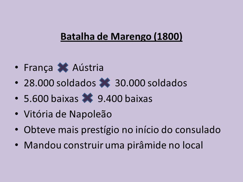 Batalha de Marengo (1800) França Aústria 28.000 soldados 30.000 soldados 5.600 baixas 9.400 baixas Vitória de Napoleão Obteve mais prestígio no início do consulado Mandou construir uma pirâmide no local