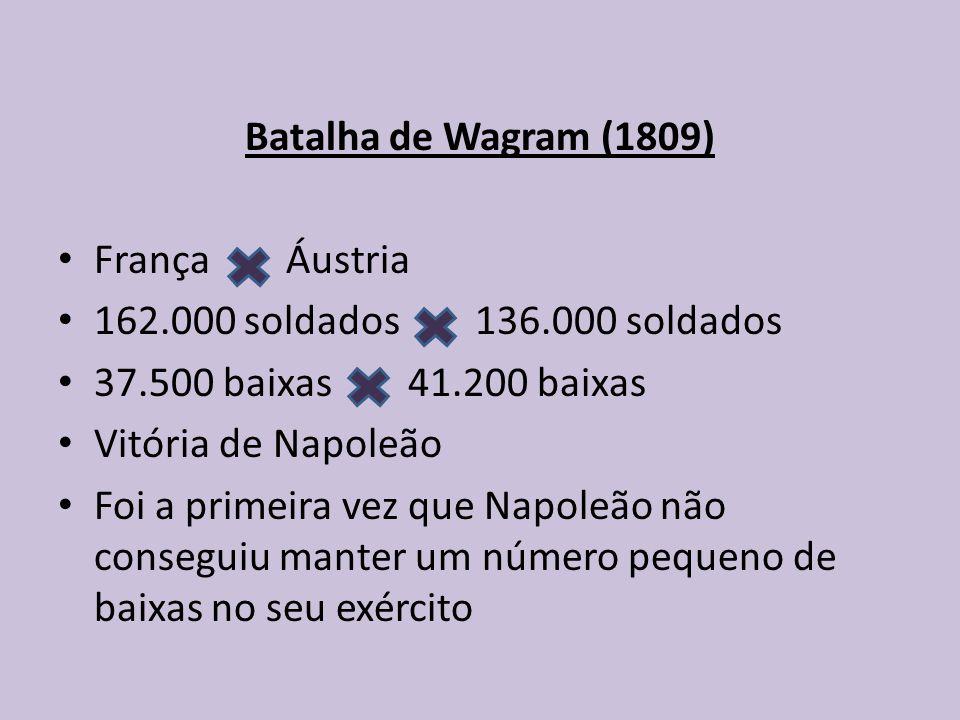 Batalha de Wagram (1809) França Áustria 162.000 soldados 136.000 soldados 37.500 baixas 41.200 baixas Vitória de Napoleão Foi a primeira vez que Napoleão não conseguiu manter um número pequeno de baixas no seu exército