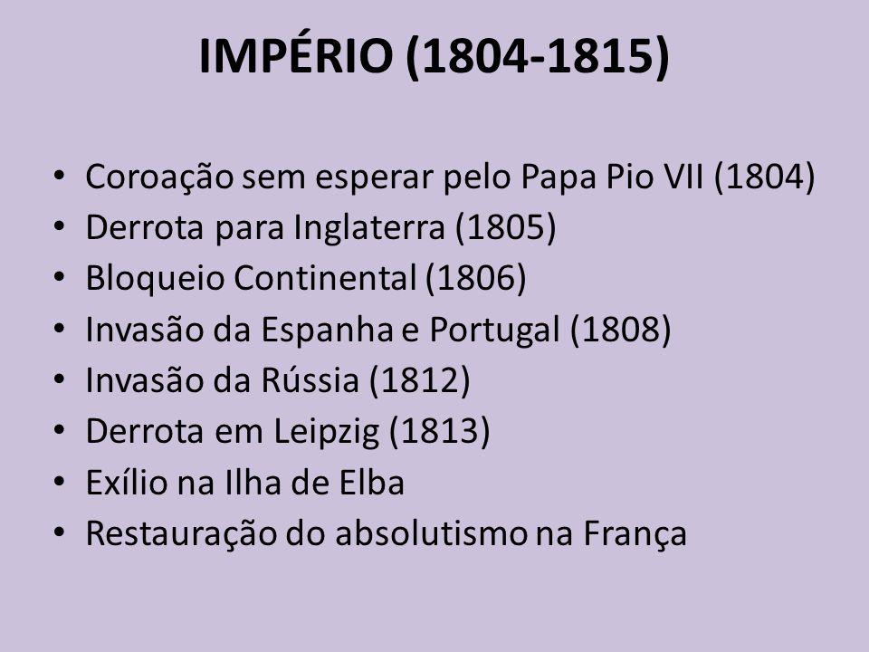 IMPÉRIO (1804-1815) Coroação sem esperar pelo Papa Pio VII (1804) Derrota para Inglaterra (1805) Bloqueio Continental (1806) Invasão da Espanha e Portugal (1808) Invasão da Rússia (1812) Derrota em Leipzig (1813) Exílio na Ilha de Elba Restauração do absolutismo na França