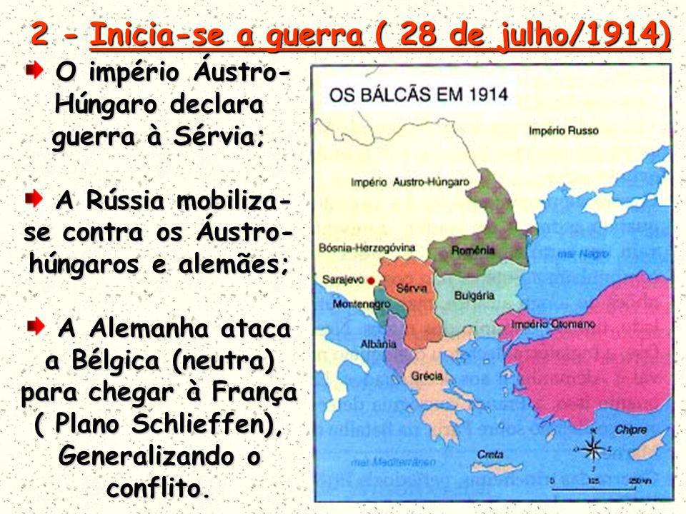 2 - Inicia-se a guerra ( 28 de julho/1914) O império Áustro- Húngaro declara guerra à Sérvia; O império Áustro- Húngaro declara guerra à Sérvia; A Rús