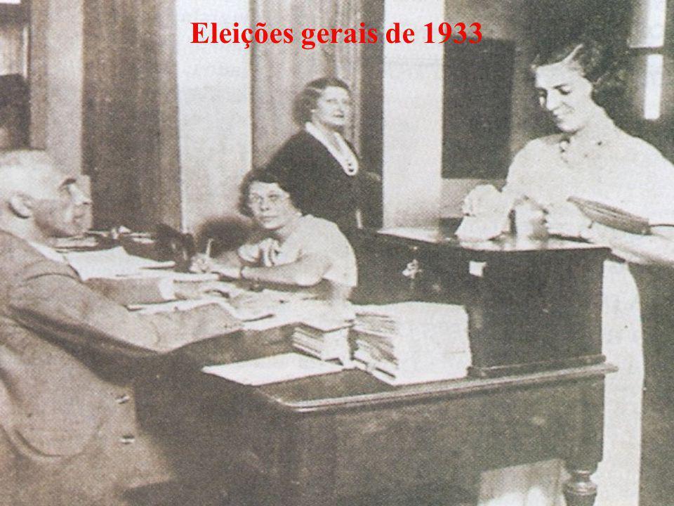 Eleições gerais de 1933