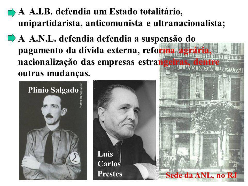 A A.I.B. defendia um Estado totalitário, unipartidarista, anticomunista e ultranacionalista; A A.N.L. defendia defendia a suspensão do pagamento da dí