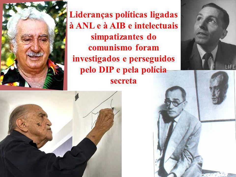 Lideranças políticas ligadas à ANL e à AIB e intelectuais simpatizantes do comunismo foram investigados e perseguidos pelo DIP e pela polícia secreta