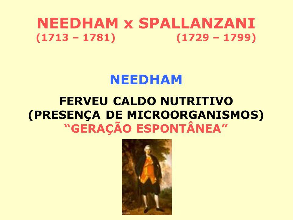 LOUIS JOBLOT (1645 – 1723) FERVEU CALDO NUTRITIVO FRASCO ABERTO (PRESENÇA DE MICROORGANISMOS) FRASCO FECHADO (AUSÊNCIA DE MICROORGANISMOS) ACREDITAVA