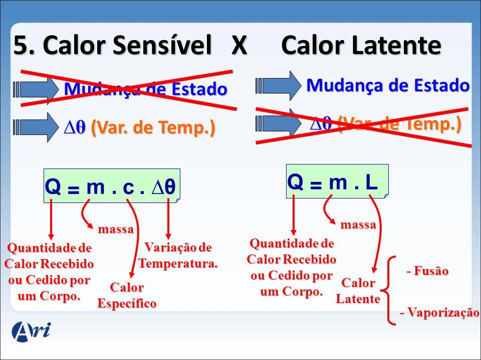 5. Calor Sensível X Calor Latente Mudança de Estado Mudança de Estado θ (Var. de Temp.) θ (Var. de Temp.) c. θ Q = m. Quantidade de Calor Recebido ou