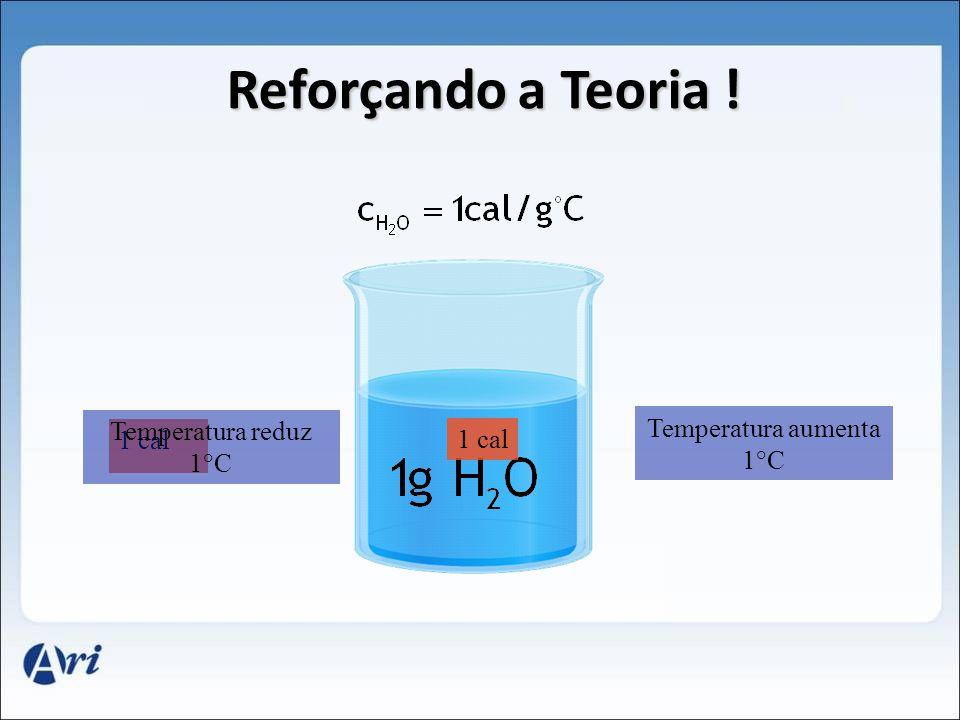 Reforçando a Teoria ! 1 cal Temperatura aumenta 1°C Temperatura reduz 1°C