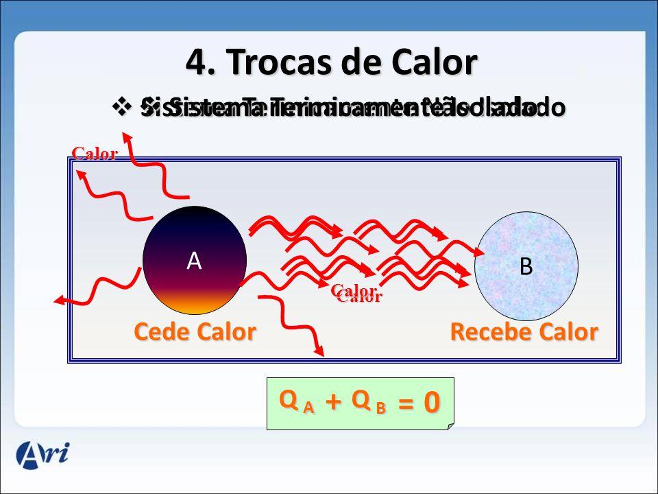 4. Trocas de Calor A B Cede Calor Recebe Calor Calor Calor S Sistema Termicamente Não Isolado Q B - Q A - Q A = S Sistema Termicamente Isolado Calor Q