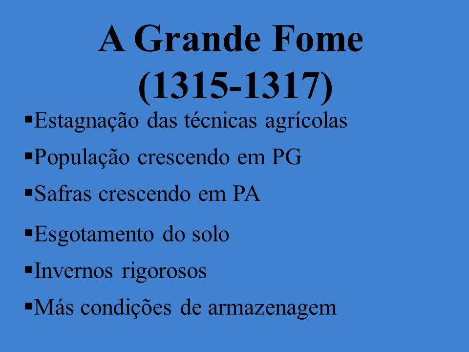 A Grande Fome (1315-1317) Estagnação das técnicas agrícolas População crescendo em PG Safras crescendo em PA Esgotamento do solo Invernos rigorosos Más condições de armazenagem