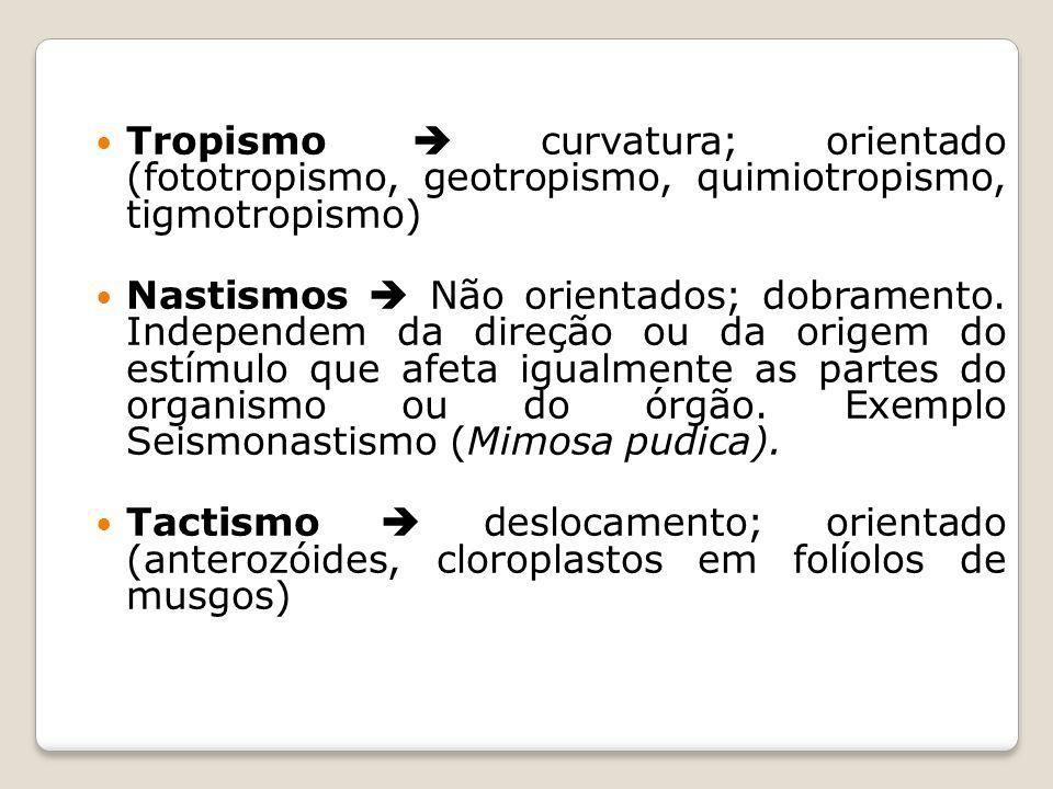 Tropismo curvatura; orientado (fototropismo, geotropismo, quimiotropismo, tigmotropismo) Nastismos Não orientados; dobramento. Independem da direção o
