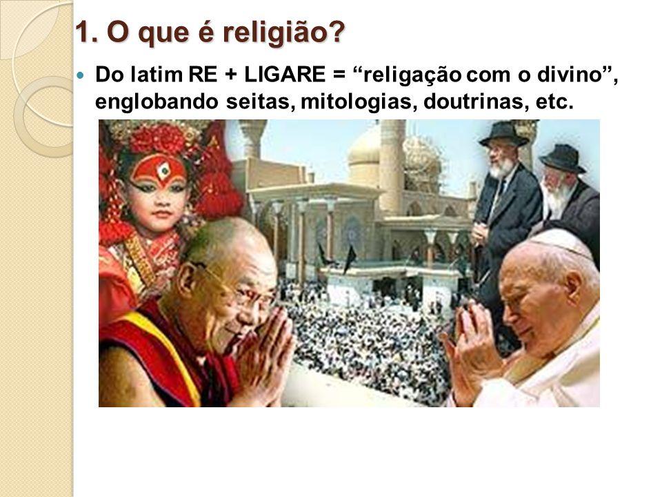1.O que é religião.