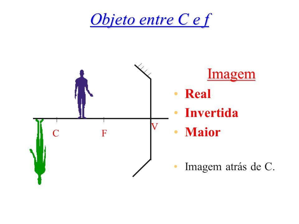 Objeto sobre C Imagem Real Invertida Igual Imagem sob C. CF V
