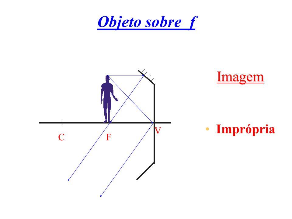 Objeto entre C e f Imagem Real Invertida Maior Imagem atrás de C. CF V