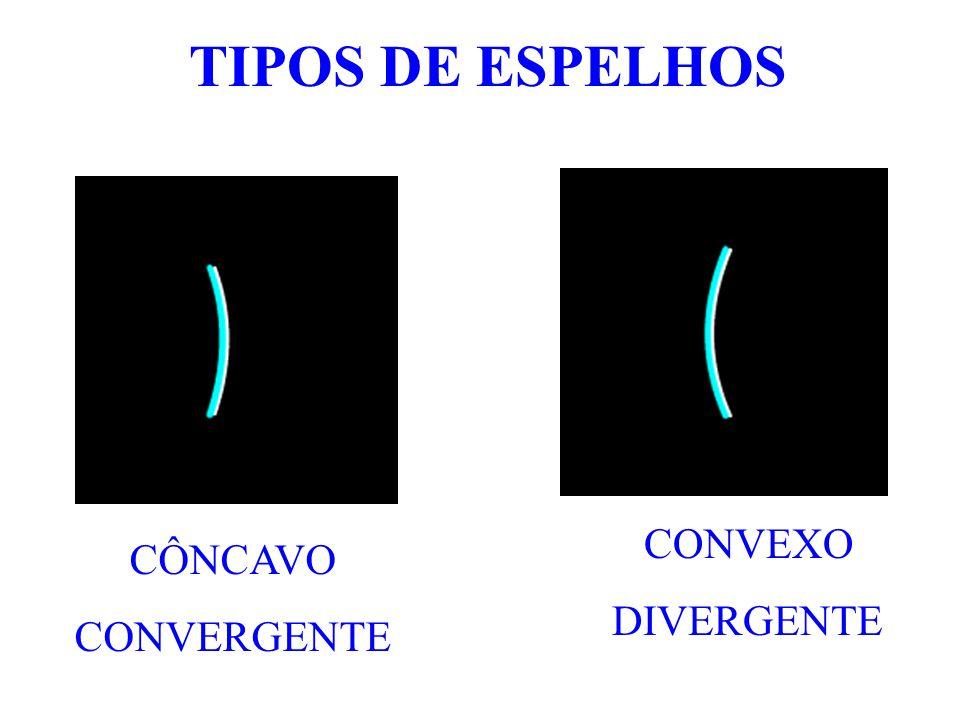 Condições de Gauss Para se obter imagens nítidas em espelhos esféricos, Gauss observou que: os raios de luz deveriam incidir paralelos ou pouco inclin