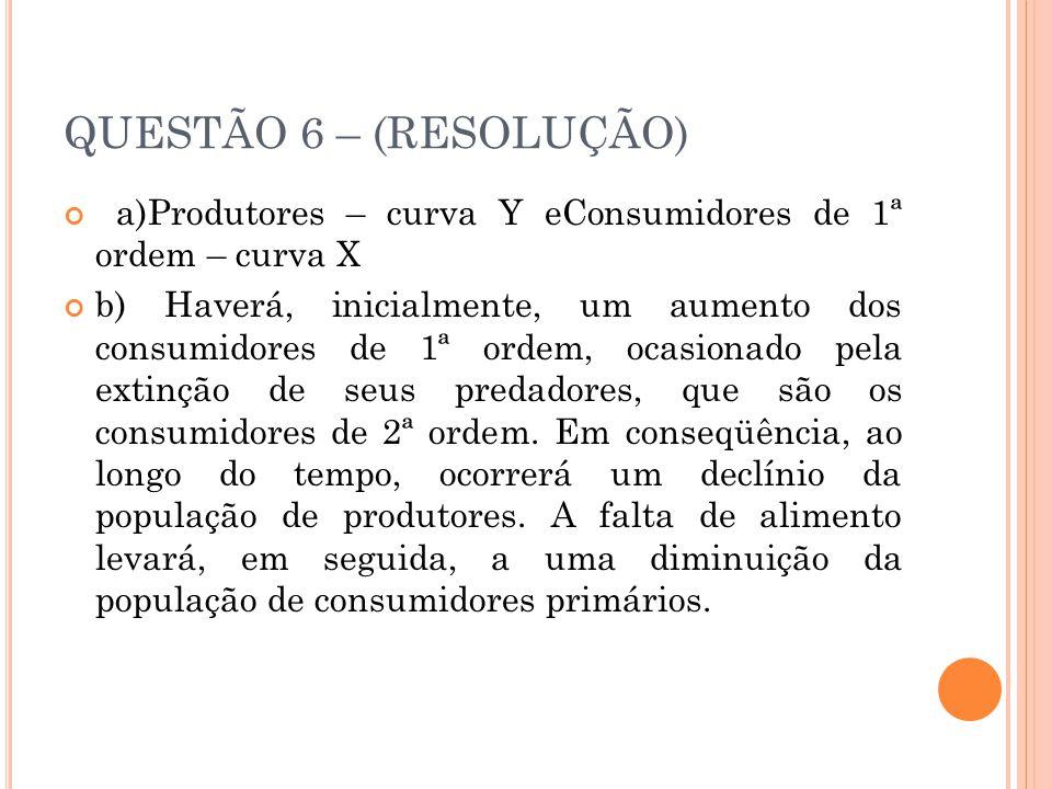QUESTÃO 7 – (RESOLUÇÃO) A) Mutualismo. B) Predação. C) Comensalismo. D) Competição.