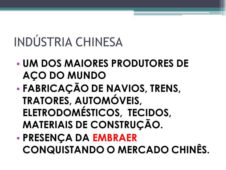INDÚSTRIA CHINESA UM DOS MAIORES PRODUTORES DE AÇO DO MUNDO FABRICAÇÃO DE NAVIOS, TRENS, TRATORES, AUTOMÓVEIS, ELETRODOMÉSTICOS, TECIDOS, MATERIAIS DE