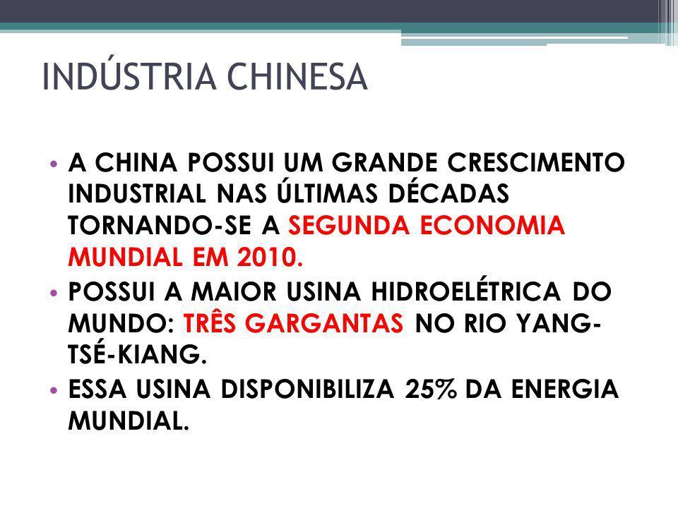 INDÚSTRIA CHINESA A CHINA POSSUI UM GRANDE CRESCIMENTO INDUSTRIAL NAS ÚLTIMAS DÉCADAS TORNANDO-SE A SEGUNDA ECONOMIA MUNDIAL EM 2010. POSSUI A MAIOR U