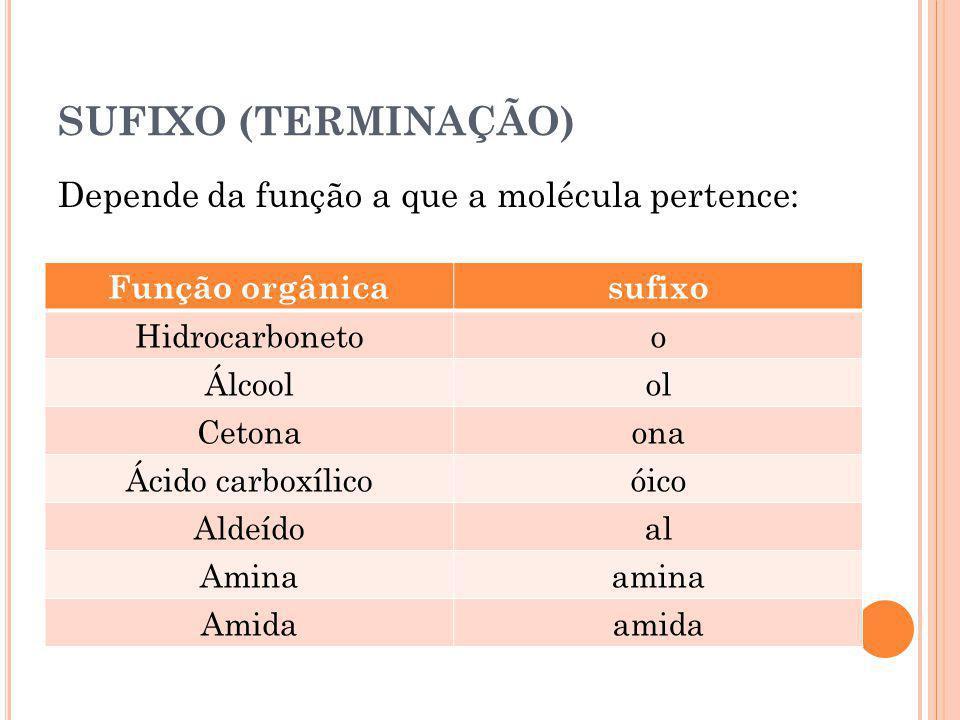 SUFIXO (TERMINAÇÃO) Depende da função a que a molécula pertence: Função orgânicasufixo Hidrocarbonetoo Álcoolol Cetonaona Ácido carboxílicoóico Aldeíd