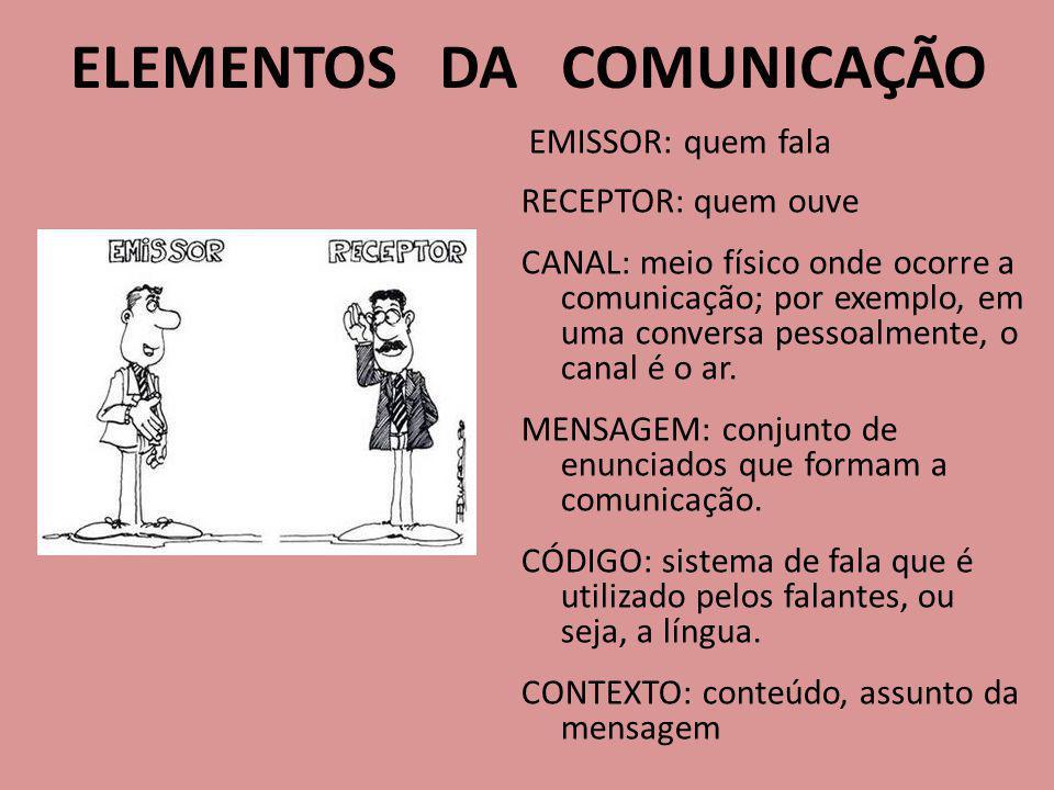 ELEMENTOS DA COMUNICAÇÃO EMISSOR: quem fala RECEPTOR: quem ouve CANAL: meio físico onde ocorre a comunicação; por exemplo, em uma conversa pessoalment