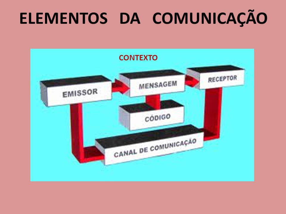 ELEMENTOS DA COMUNICAÇÃO CONTEXTO
