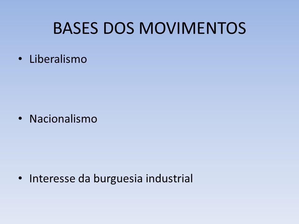 BASES DOS MOVIMENTOS Liberalismo Nacionalismo Interesse da burguesia industrial