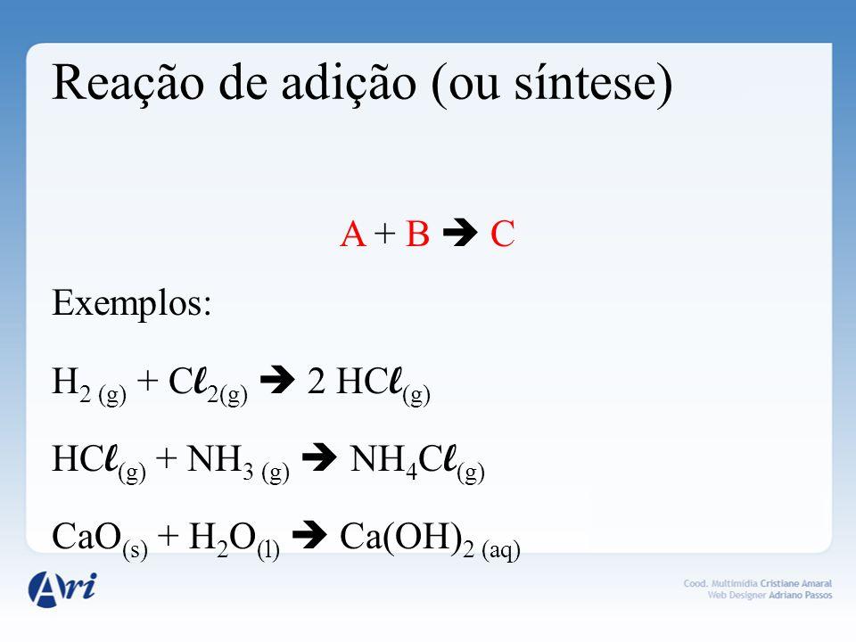 Reação de decomposição (ou análise) A B + C + D Exemplos: CaCO 3 (s) CaO (s) + CO 2 (g) NH 4 NO 2 (s) N 2 (g) + 2H 2 O (l) 2NaHCO 3 (s) Na 2 O (s) + H 2 O (g) + 2CO 2(g)