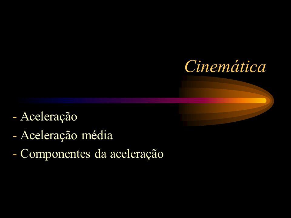 Cinemática - Aceleração - Aceleração média - Componentes da aceleração