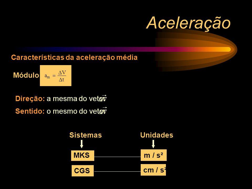 Aceleração Características da aceleração média SistemasUnidades MKS CGS m / s² cm / s² Direção: a mesma do vetor ΔVΔV Sentido: o mesmo do vetor ΔVΔV amam Δt = ΔVΔV Módulo