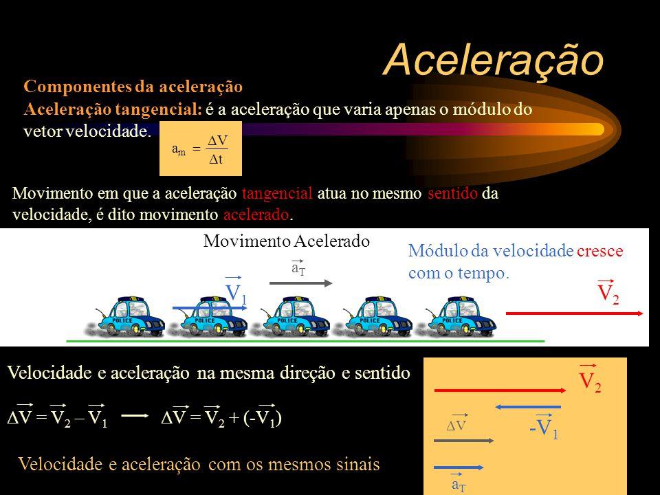 Aceleração Características da aceleração média SistemasUnidades MKS CGS m / s² cm / s² Direção: a mesma do vetor ΔVΔV Sentido: o mesmo do vetor ΔVΔV a