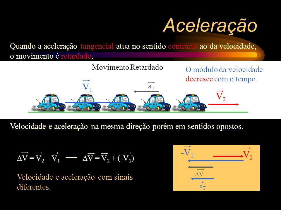 Aceleração Componentes da aceleração Aceleração tangencial: é a aceleração que varia apenas o módulo do vetor velocidade. Movimento em que a aceleraçã