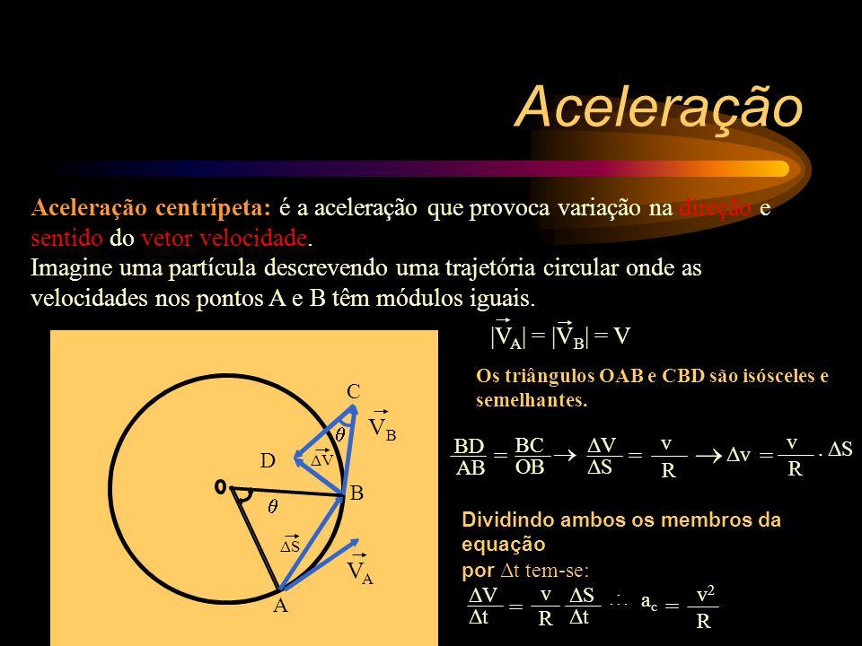 Aceleração Aceleração centrípeta: é a aceleração que provoca variação na direção e sentido do vetor velocidade.