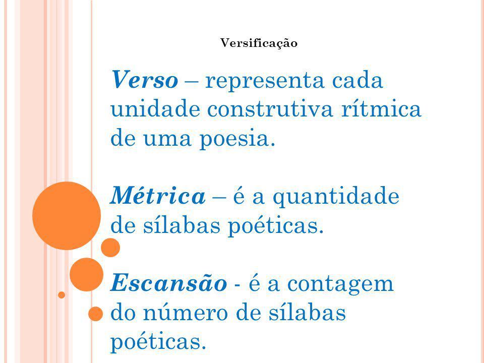 Versificação Verso – representa cada unidade construtiva rítmica de uma poesia.