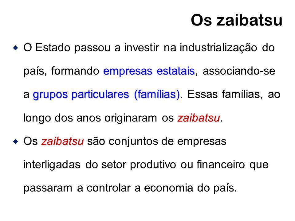Os zaibatsu empresas estatais grupos particulares (famílias zaibatsu O Estado passou a investir na industrialização do país, formando empresas estatai