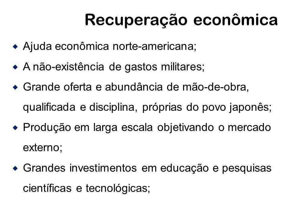 Recuperação econômica Ajuda econômica norte-americana; A não-existência de gastos militares; Grande oferta e abundância de mão-de-obra, qualificada e