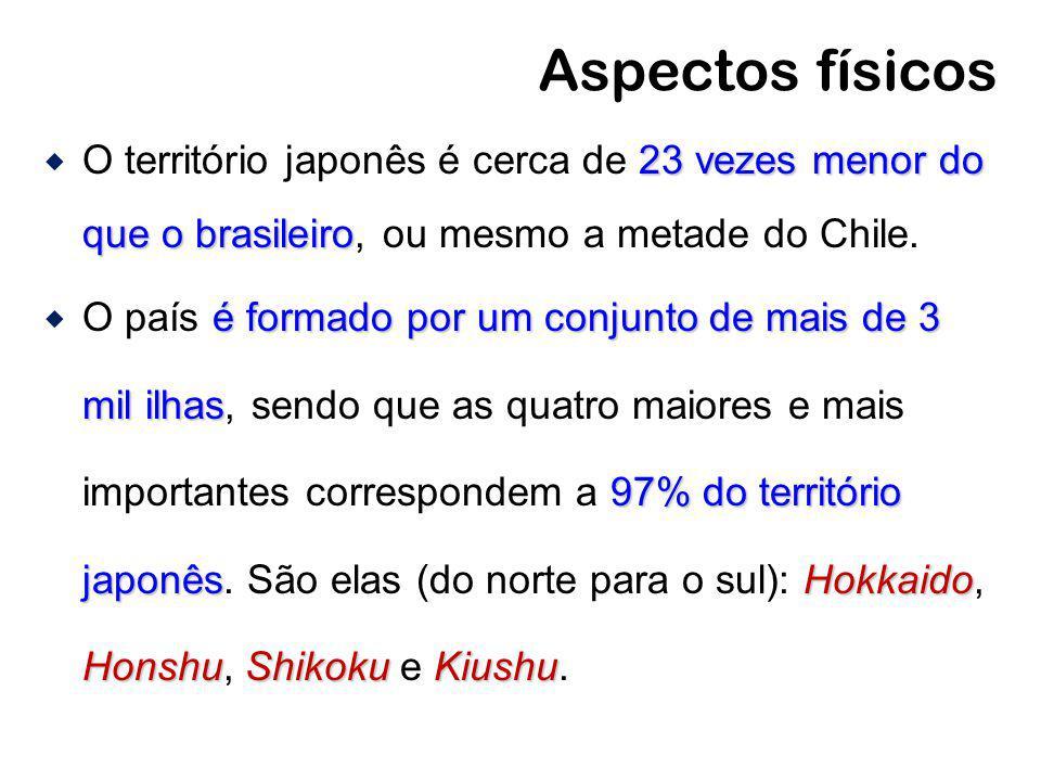 Aspectos físicos 23 vezes menor do que o brasileiro O território japonês é cerca de 23 vezes menor do que o brasileiro, ou mesmo a metade do Chile. é