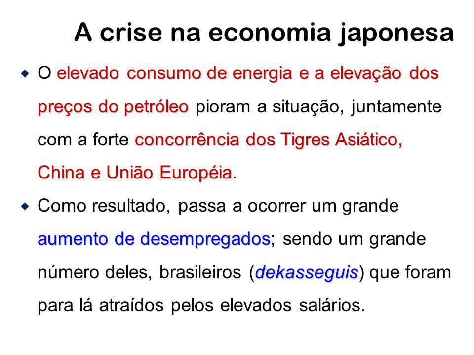 A crise na economia japonesa elevado consumo de energia e a elevação dos preços do petróleo concorrência dos Tigres Asiático, China e União Européia O