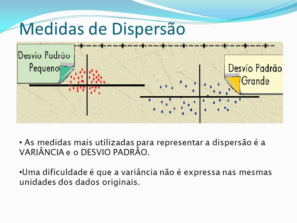 Medidas de Dispersão As medidas mais utilizadas para representar a dispersão é a VARIÂNCIA e o DESVIO PADRÃO. Uma dificuldade é que a variância não é