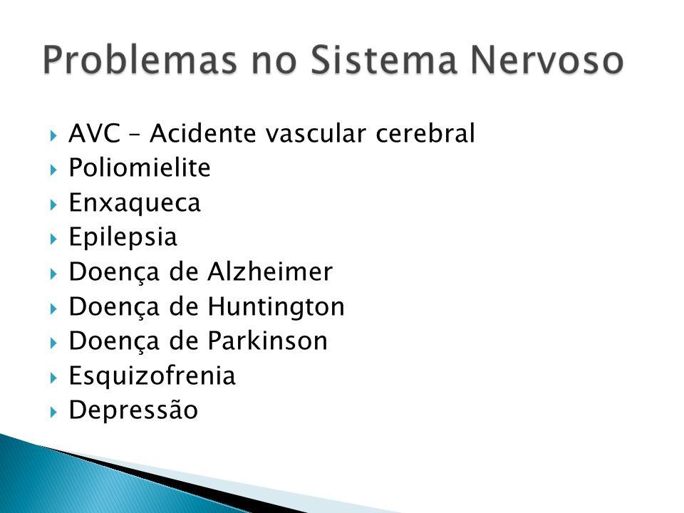 AVC – Acidente vascular cerebral Poliomielite Enxaqueca Epilepsia Doença de Alzheimer Doença de Huntington Doença de Parkinson Esquizofrenia Depressão