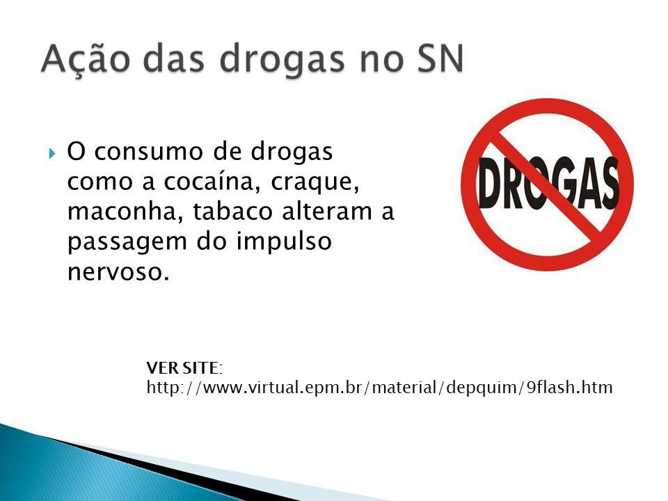 O consumo de drogas como a cocaína, craque, maconha, tabaco alteram a passagem do impulso nervoso. VER SITE: http://www.virtual.epm.br/material/depqui
