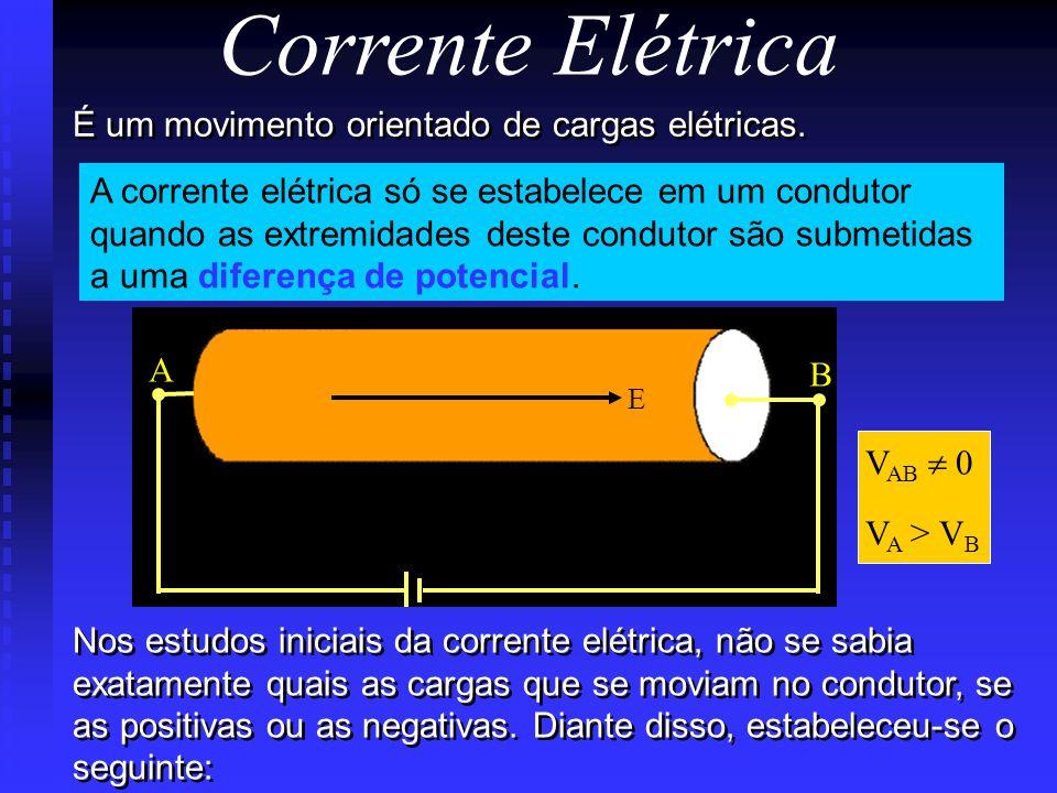 Corrente Elétrica É um movimento orientado de cargas elétricas. Nos estudos iniciais da corrente elétrica, não se sabia exatamente quais as cargas que