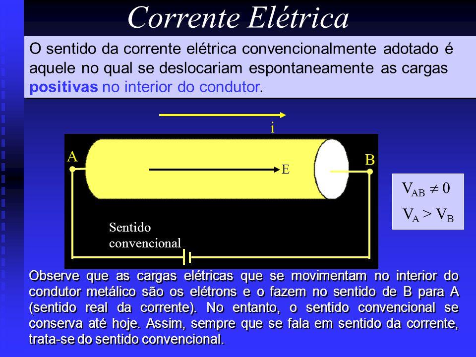 Corrente Elétrica Observe que as cargas elétricas que se movimentam no interior do condutor metálico são os elétrons e o fazem no sentido de B para A