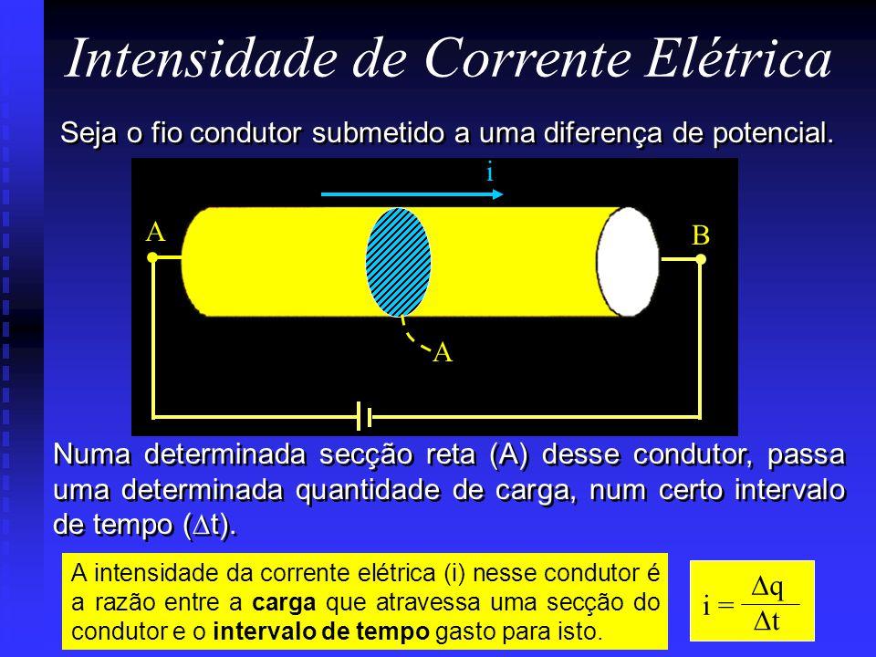 A A B Intensidade de Corrente Elétrica Seja o fio condutor submetido a uma diferença de potencial. Numa determinada secção reta (A) desse condutor, pa