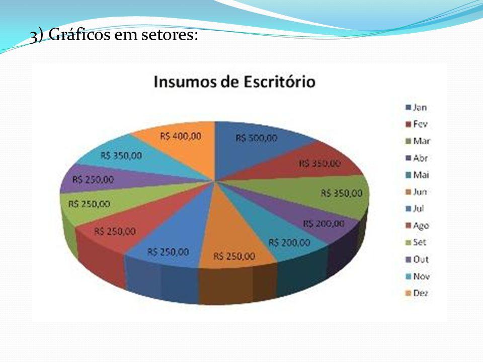 3) Gráficos em setores: